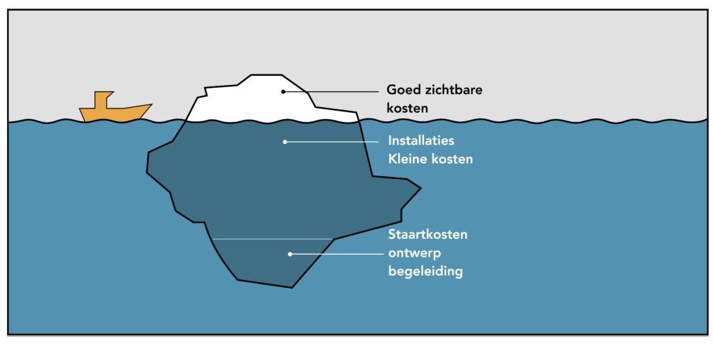 top-ijsberg-3-jpg